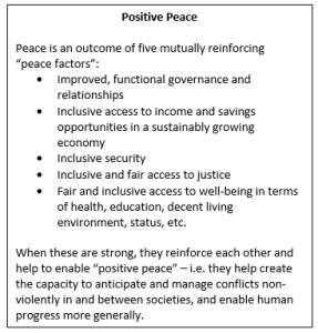 capture-positive-peace-box
